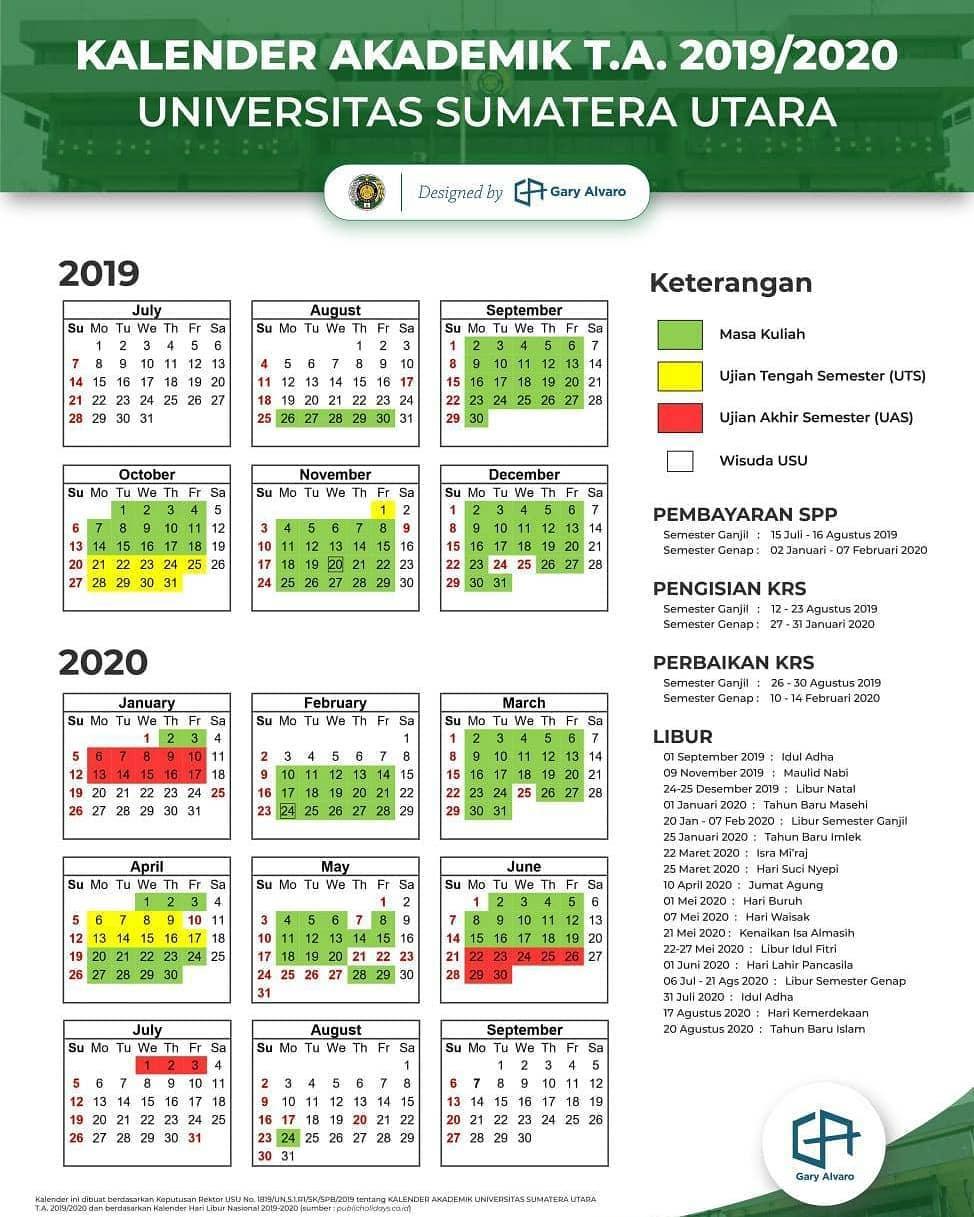 Kalender Akademik USU Tahun 2019/2020